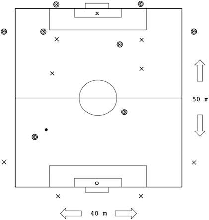 fitheid testen voetbal